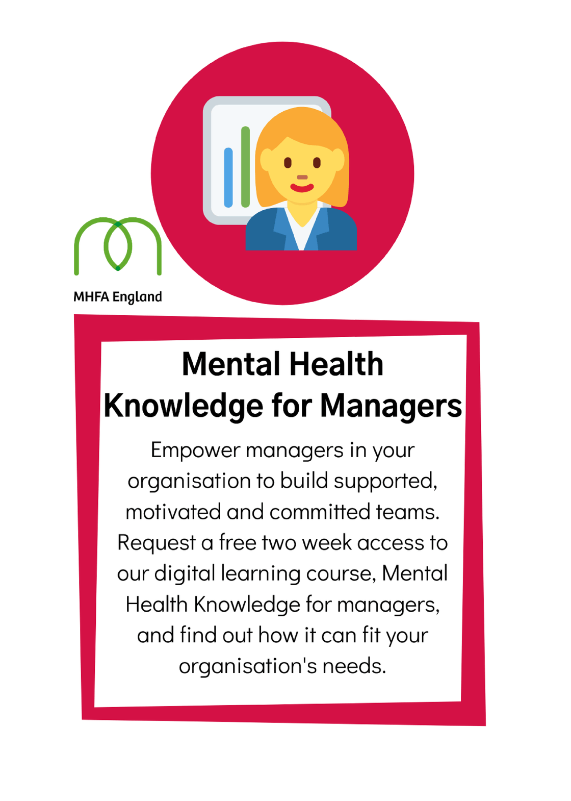 Mental Health Knowledge for Managers