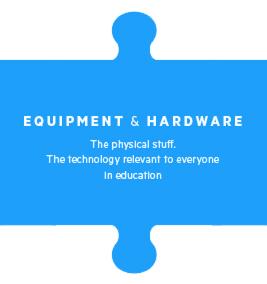 Equipment-&-Hardware-Zone