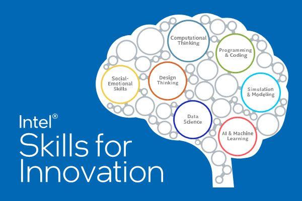 Intel® Skills for Innovation