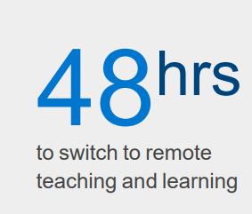Italian school switches to remote learning in 48 hours