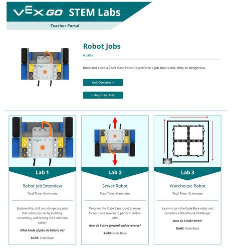 STEM Labs - Free lesson plans