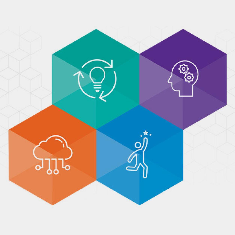 Education Transformation Framework