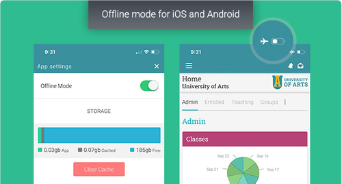 NEO LMS now has an offline mode for its iOS and Android mobile app