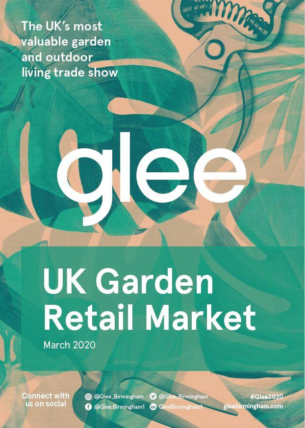 glee market preview