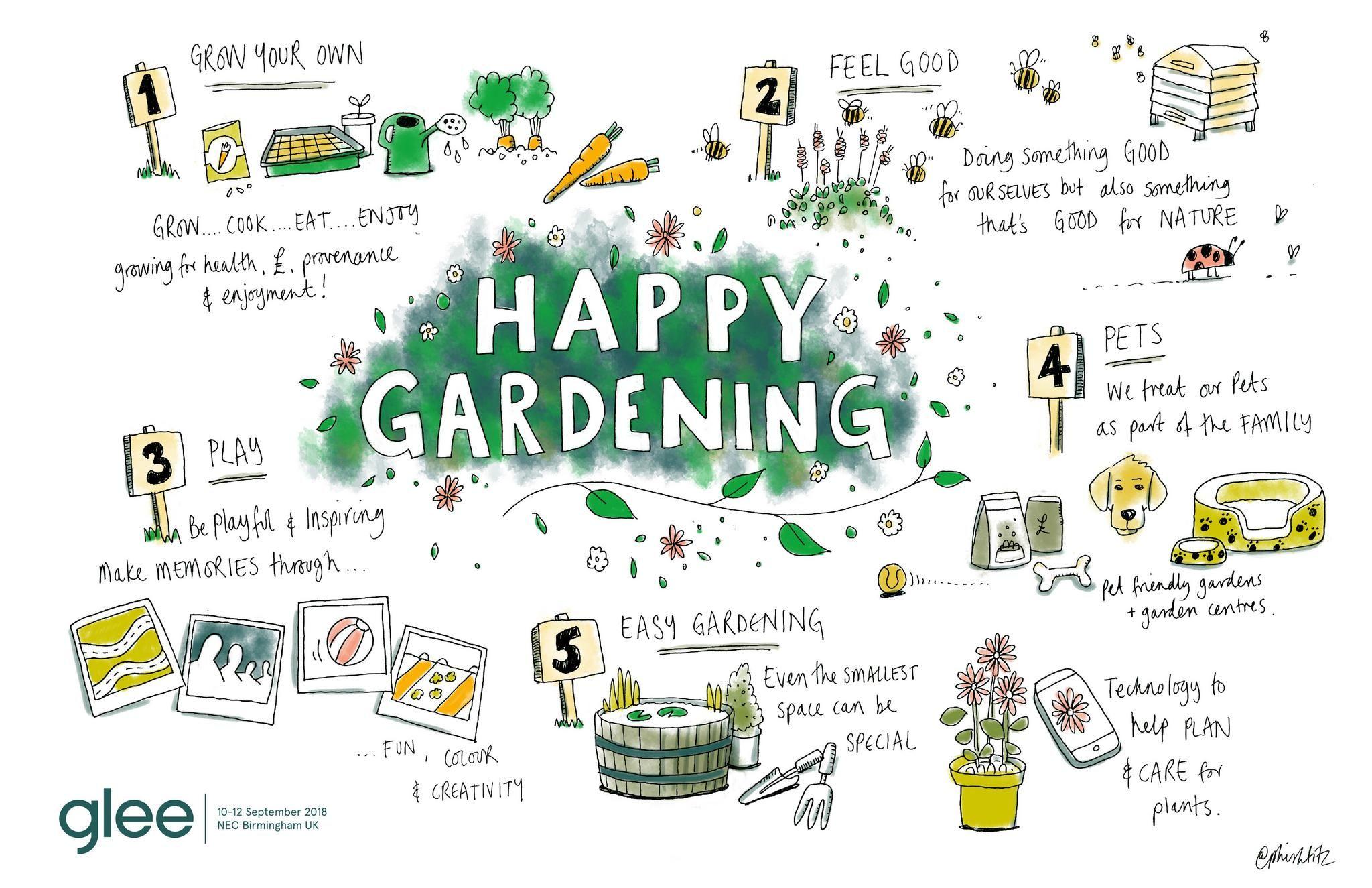 happy gardening overview