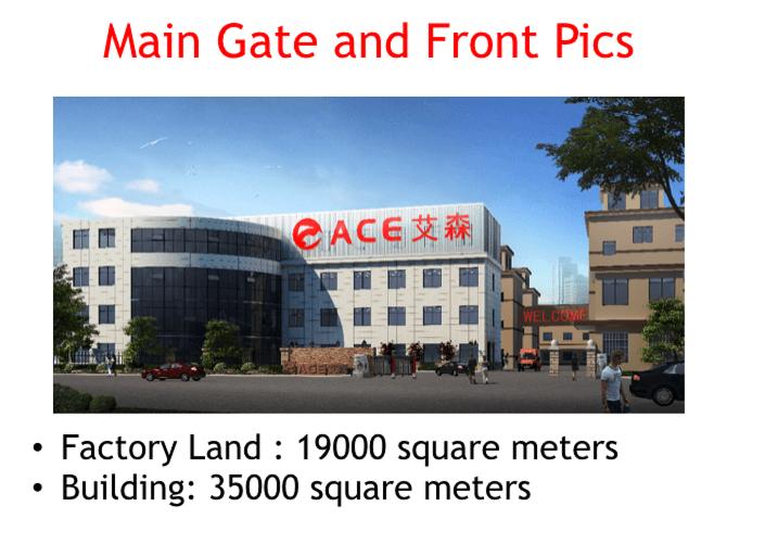 Ace Gift&Craft (Ningbo) Co.,Ltd