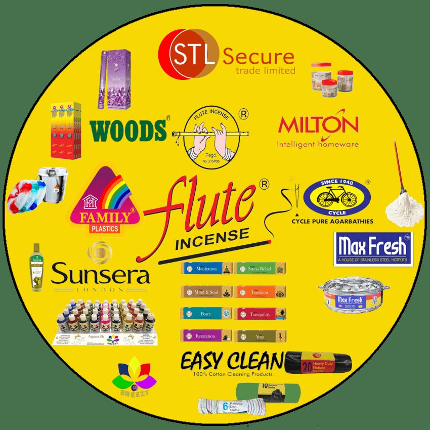Secure Trade Ltd
