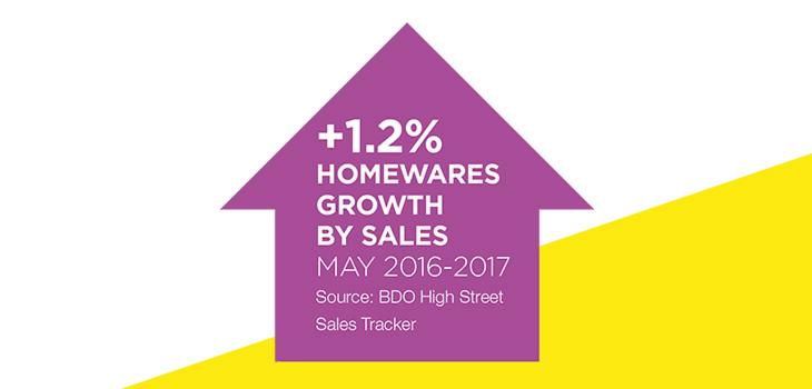 homewares-growth-bdo-high-street-sales-sales-tracker-spring-fair.jpg.png