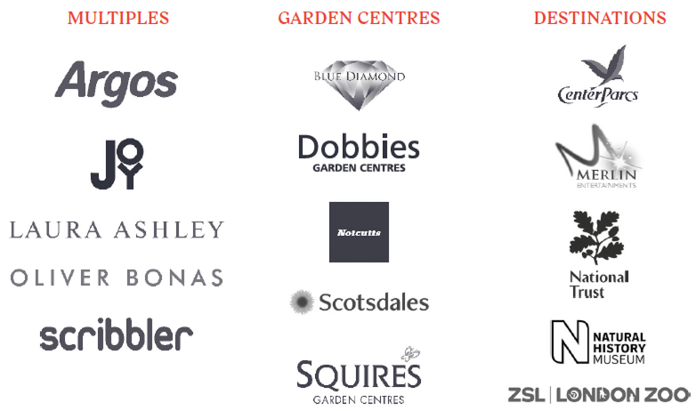 Multiples, Garden Centres, Destinations