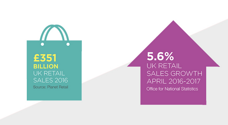 uk-retail-sales-2016-spring-fair