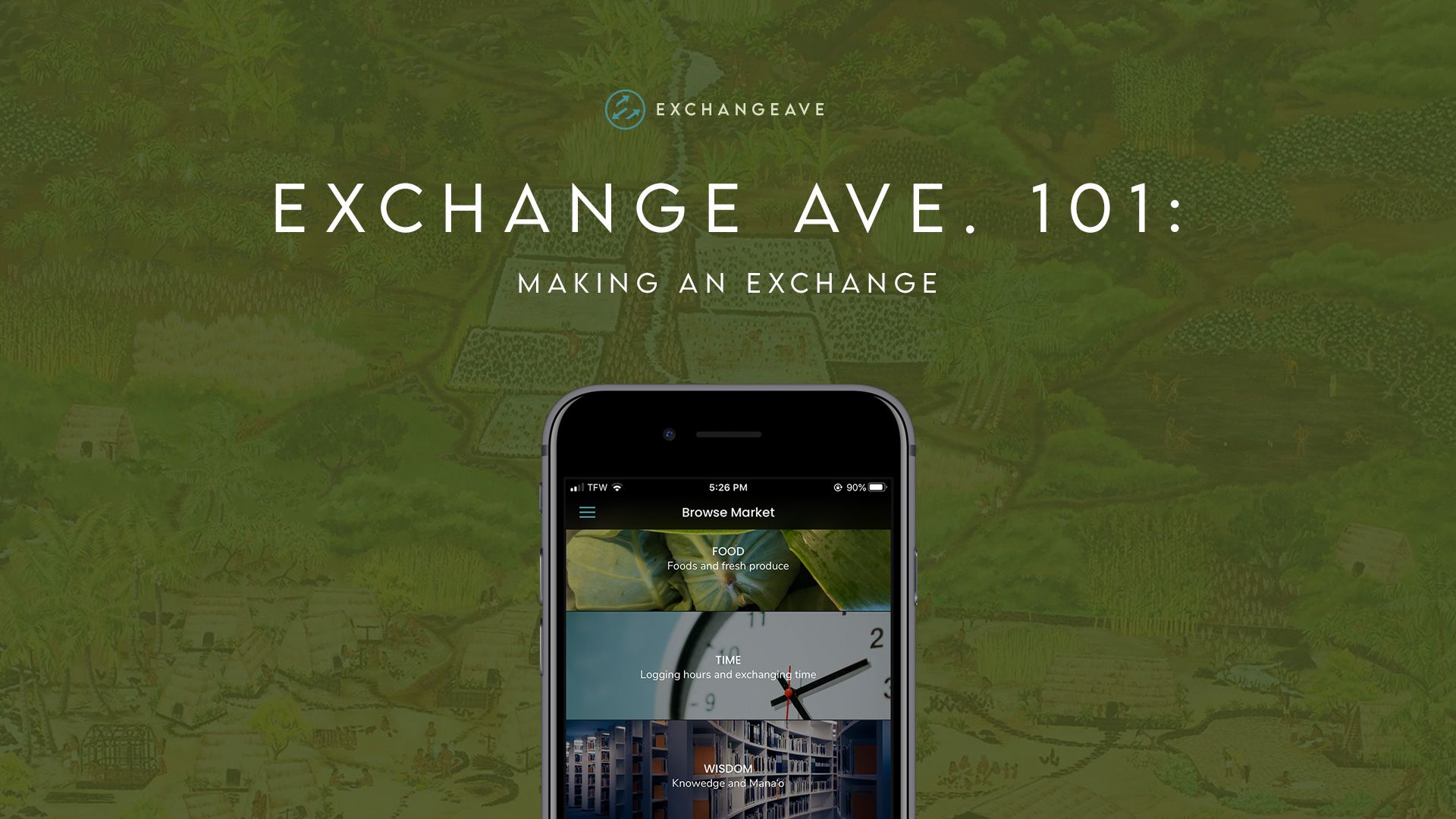 Exchange Ave. 101: Making An Exchange