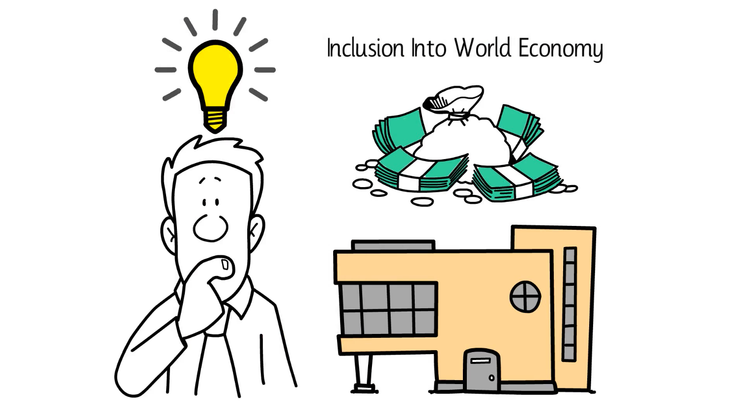 Inclusion of indigenous peoples into world economy