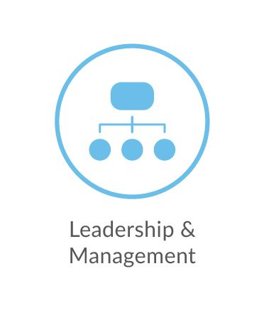 Leadership & Management Training