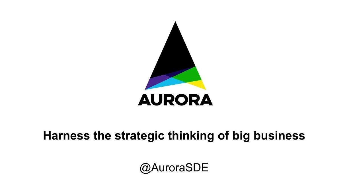 AURORA Start & Scale - How we help Start-ups