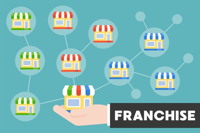 Thinking about buying a franchise? Here's what you need to know