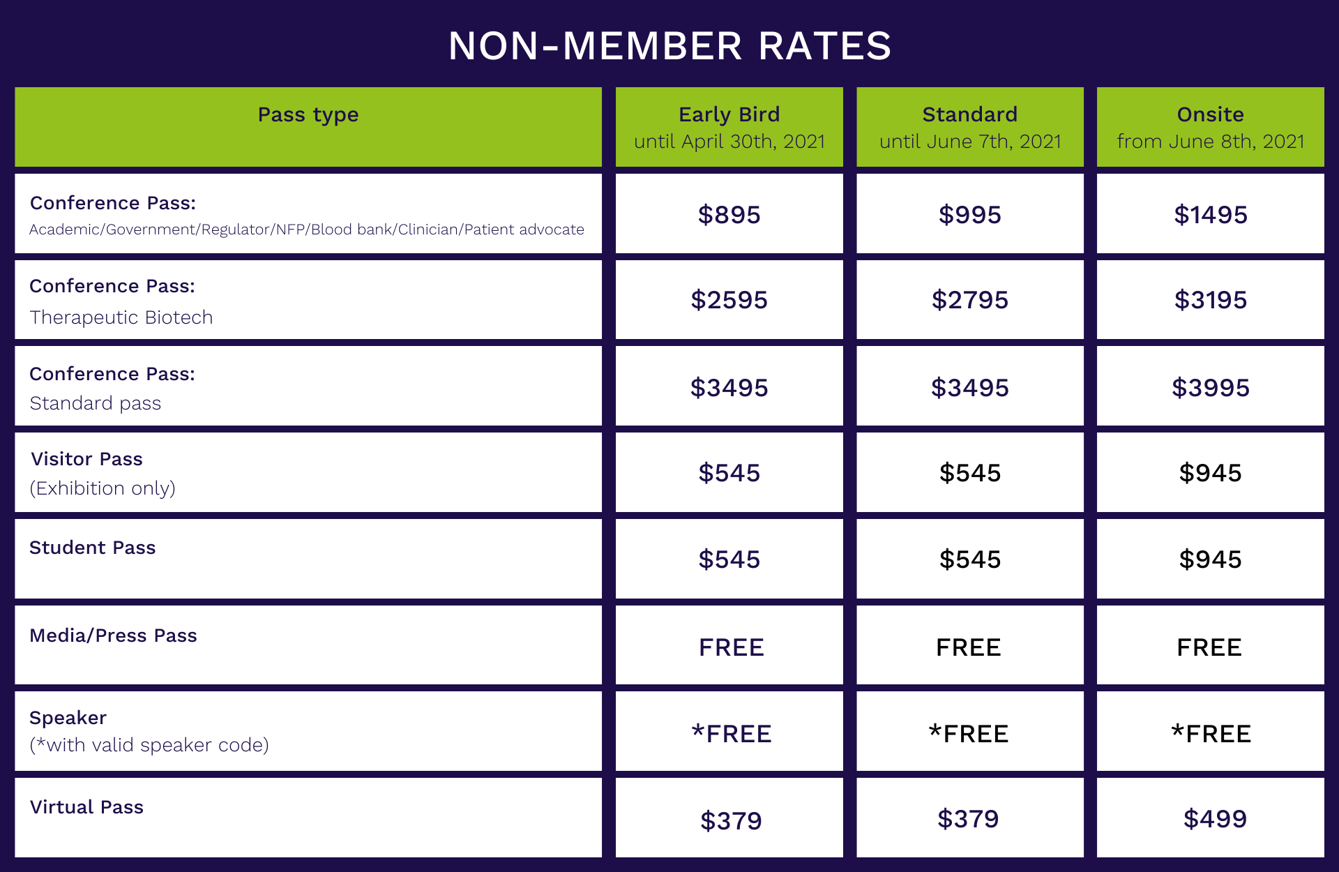 Advanced Therapies Week - non-members pricing grid