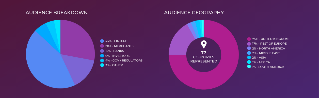 PayExpo - Audience Breakdown and Geography