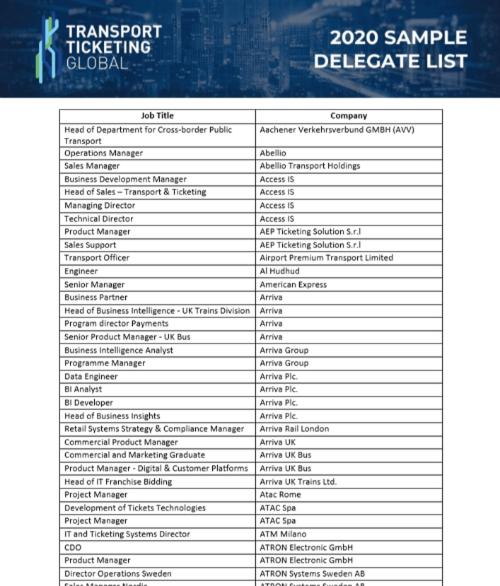 Transport Ticketing Global 2020 Sample Delegate List