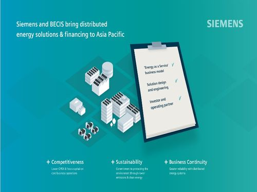 Siemens, BECIS to accelerate rollout of distributed energy in Asia Pacific