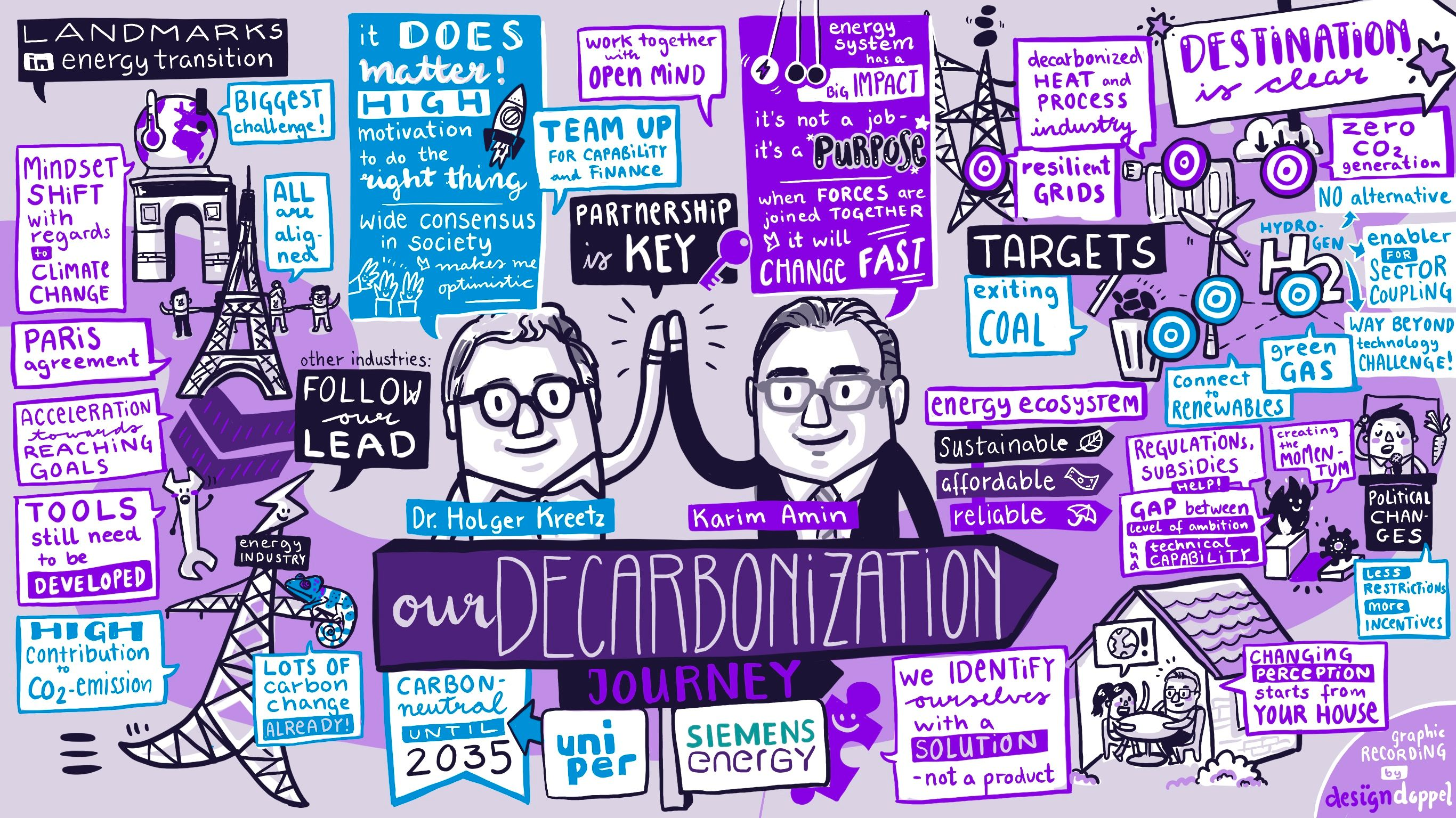 Siemens Energy Fireside Chat interview decarbonization