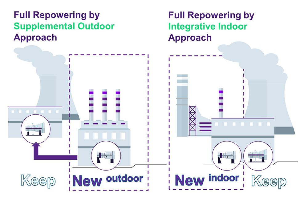 Full Repowering Approaches Existing Power Plants