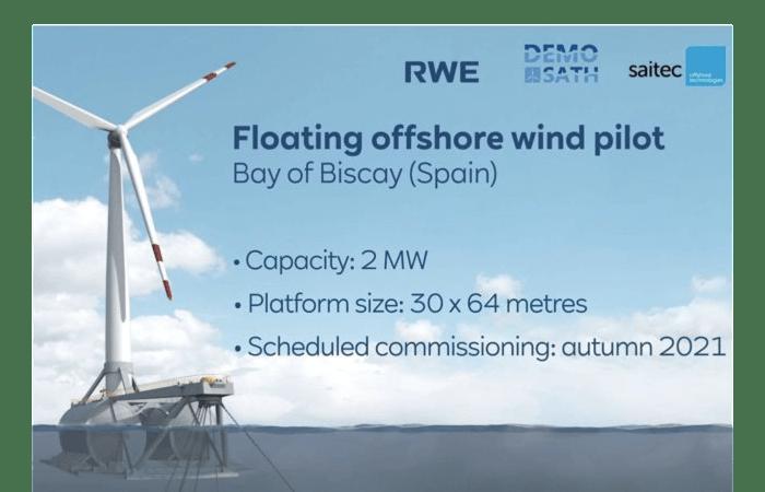 RWE in pilot for floating offshore wind platform