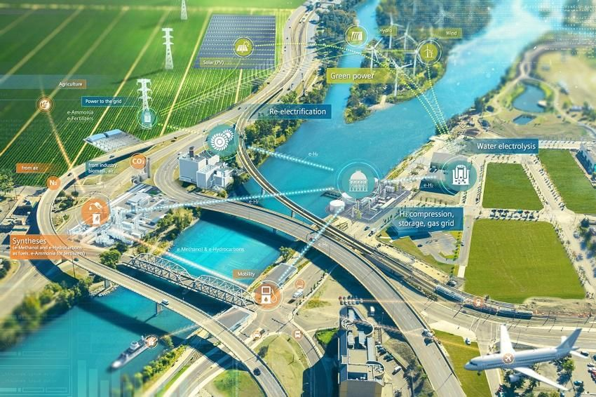 Siemens Uniper Hydrogen Enlit Europe