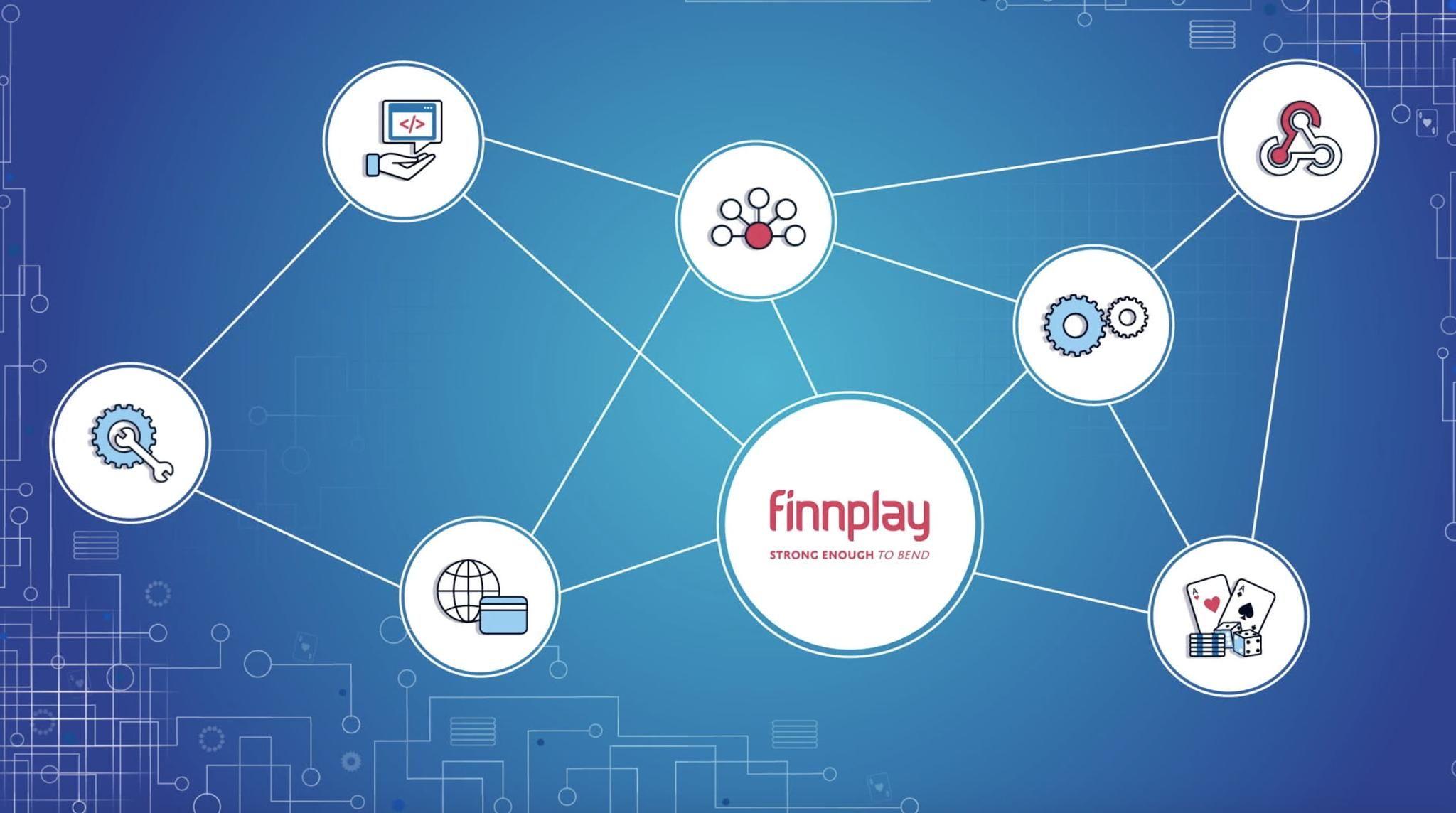 Introducing Finnplay