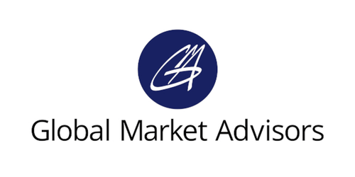 Global Market Advisors