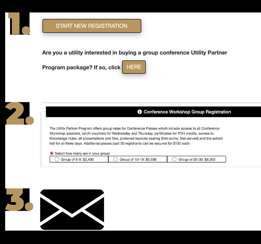 UPP Process