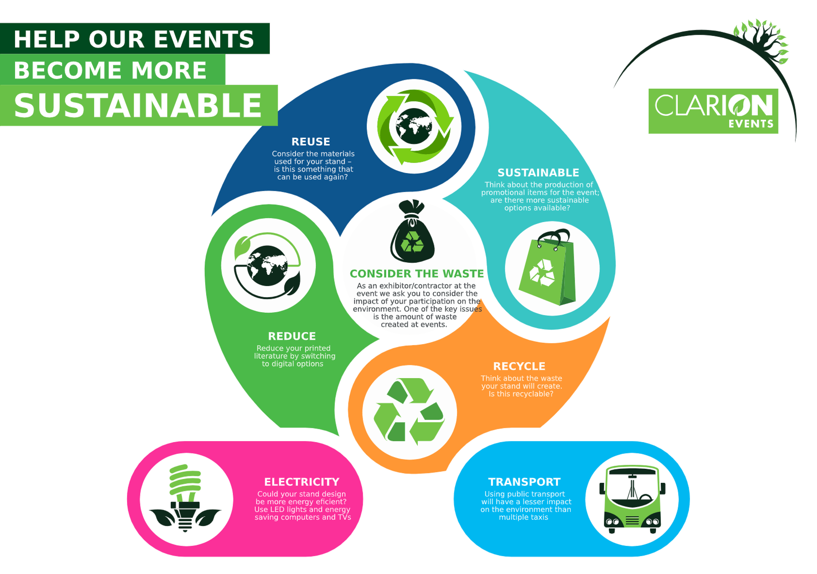 How exhibitors can become more sustainable