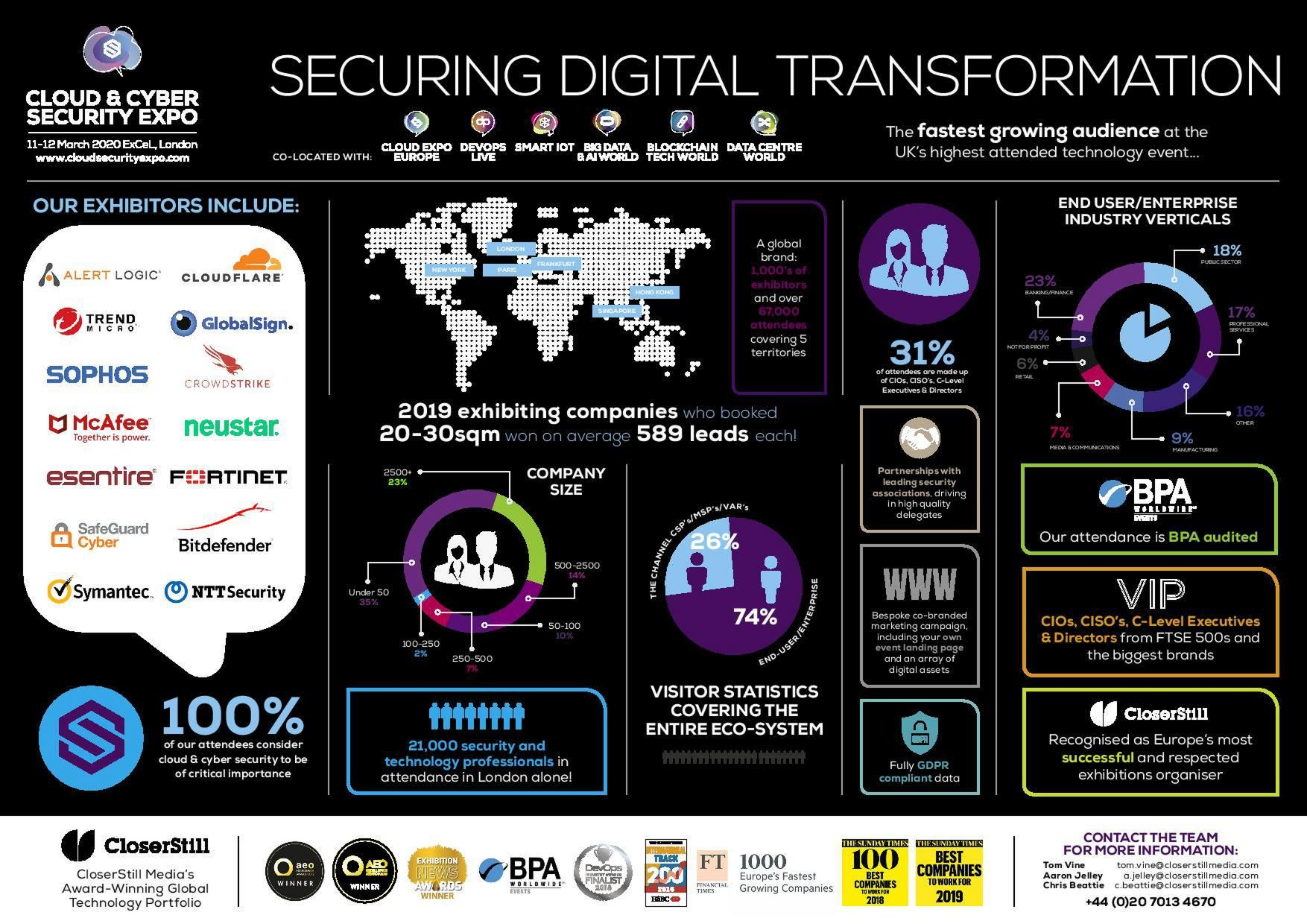 CCSE Infographic