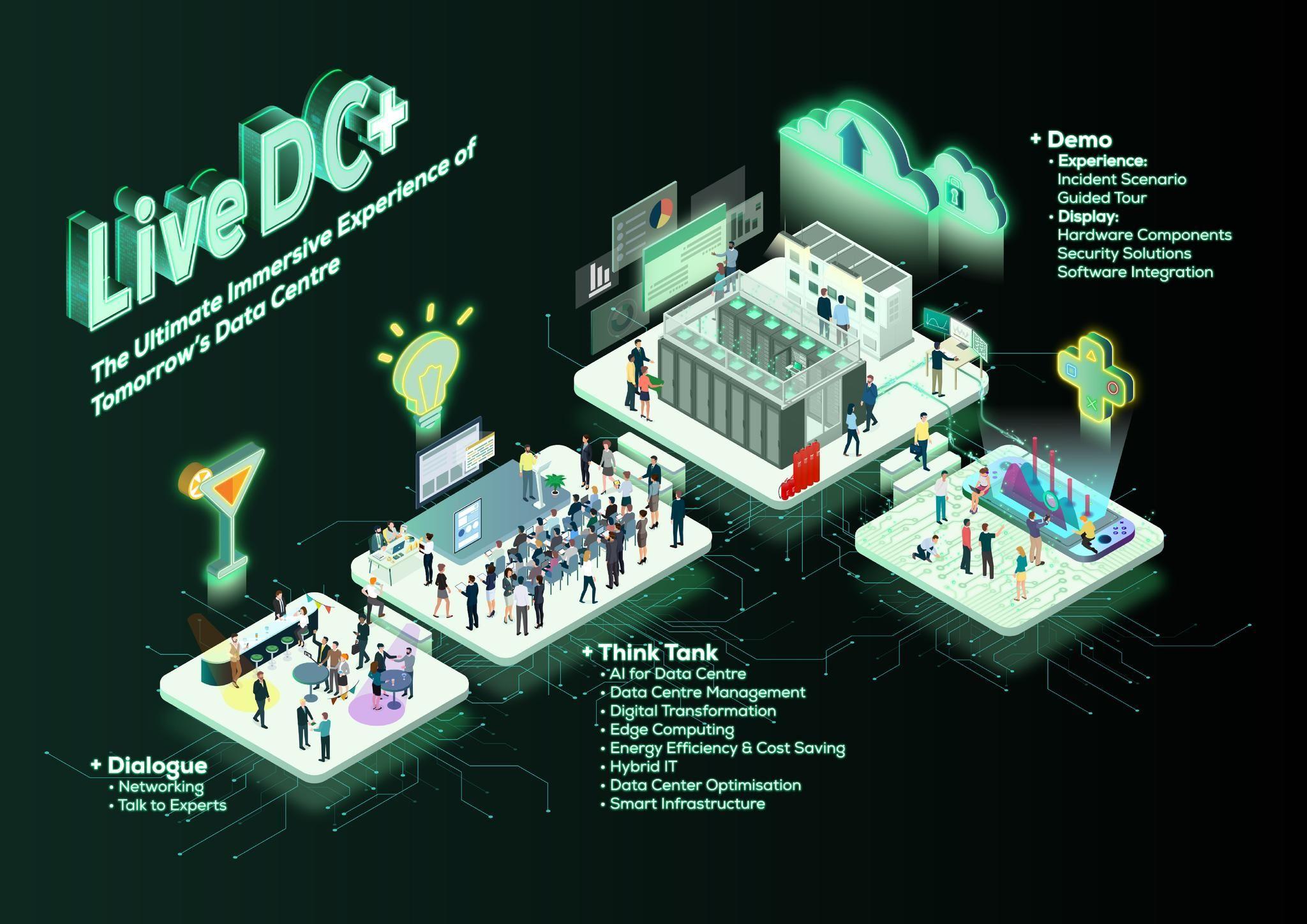 Live Data Centre, data centre world hong kong