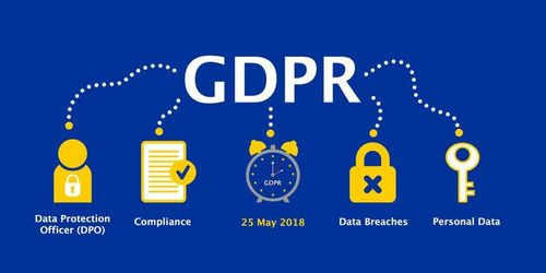 Complying With GDPR