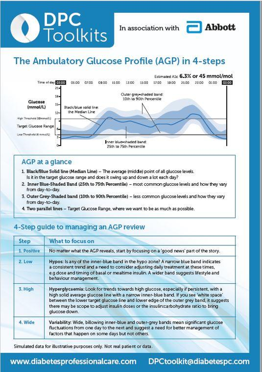 The-Ambulatory-Glucose-Profile-AGP-in-4-steps