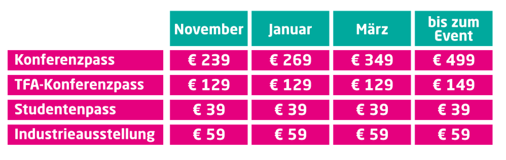 Ticketpreise Deutsche Vet