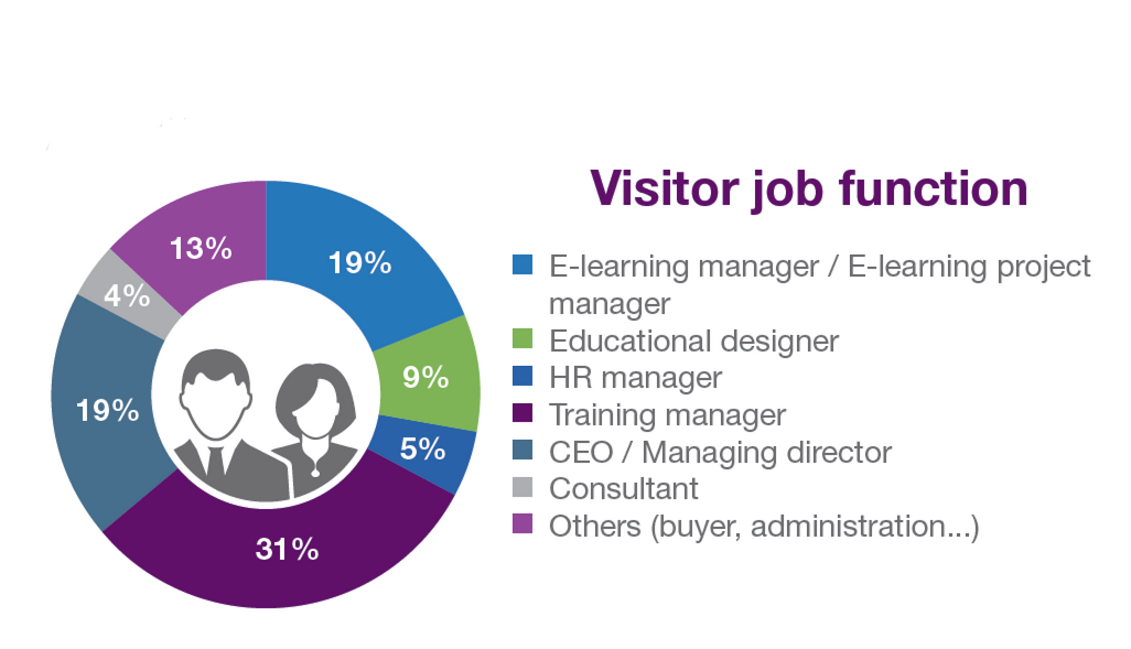 visitor by job title