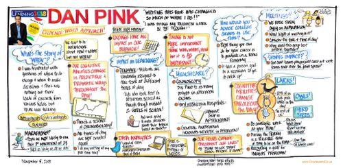 07-Learning 2018 Dan Pink
