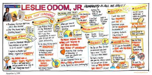 09-Learning 2018 Leslie Odom, Jr.