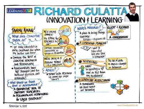 11-Learning 2018 Richard Culatta