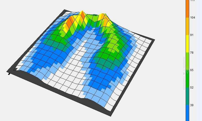 Wealden Rehab to deliver pressure mapping study results onstand