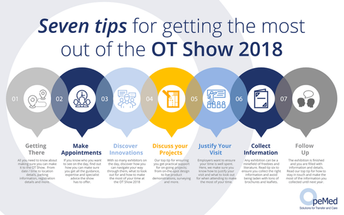 Seven TOP TIPS for getting the most out of the OT Show 2018