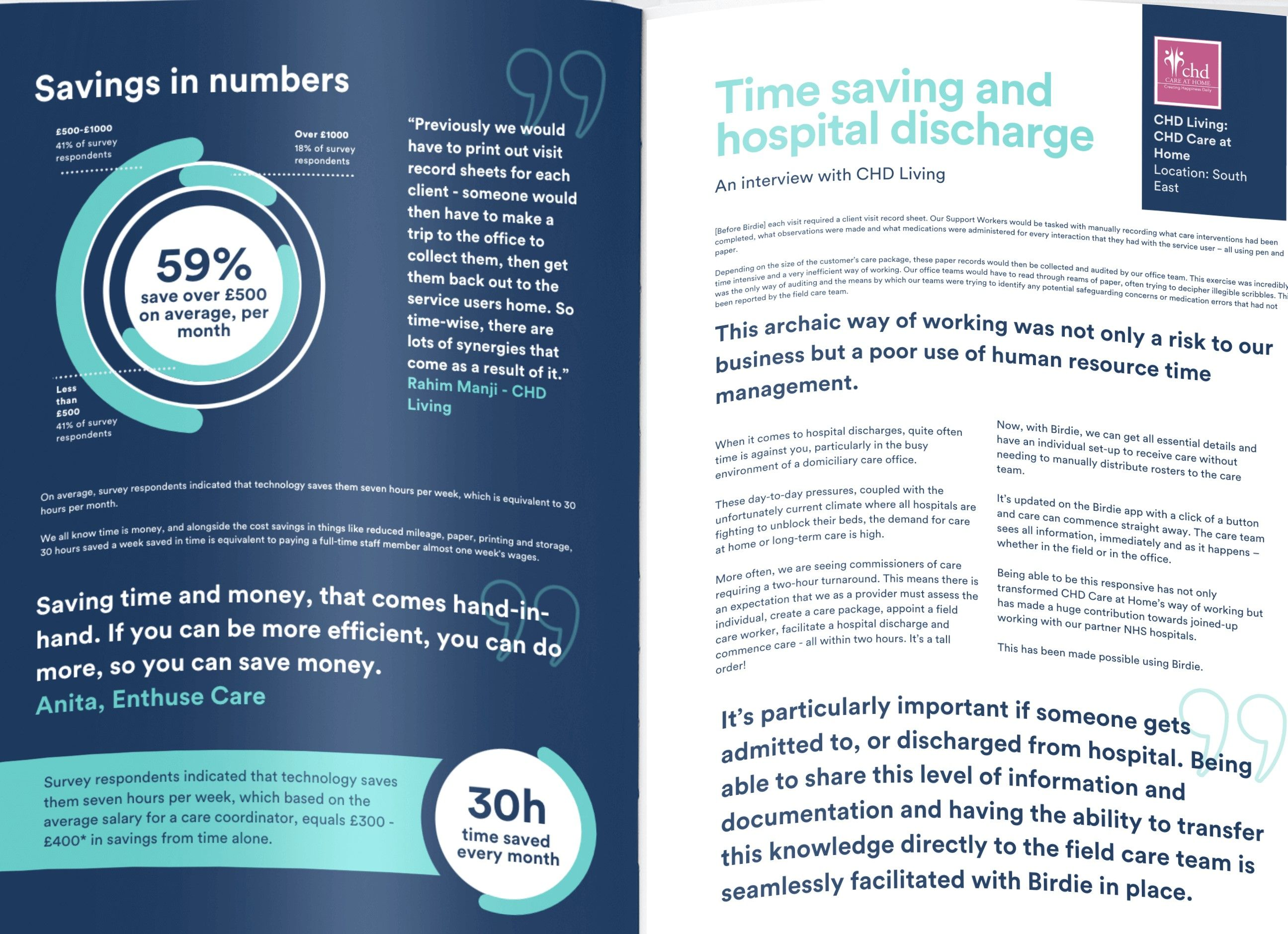 New report finds that 60% of home care providers save 30 hours a month with technology