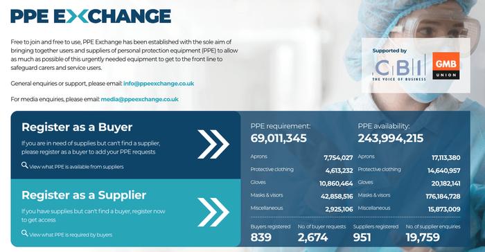 Online platform created to source urgent PPE