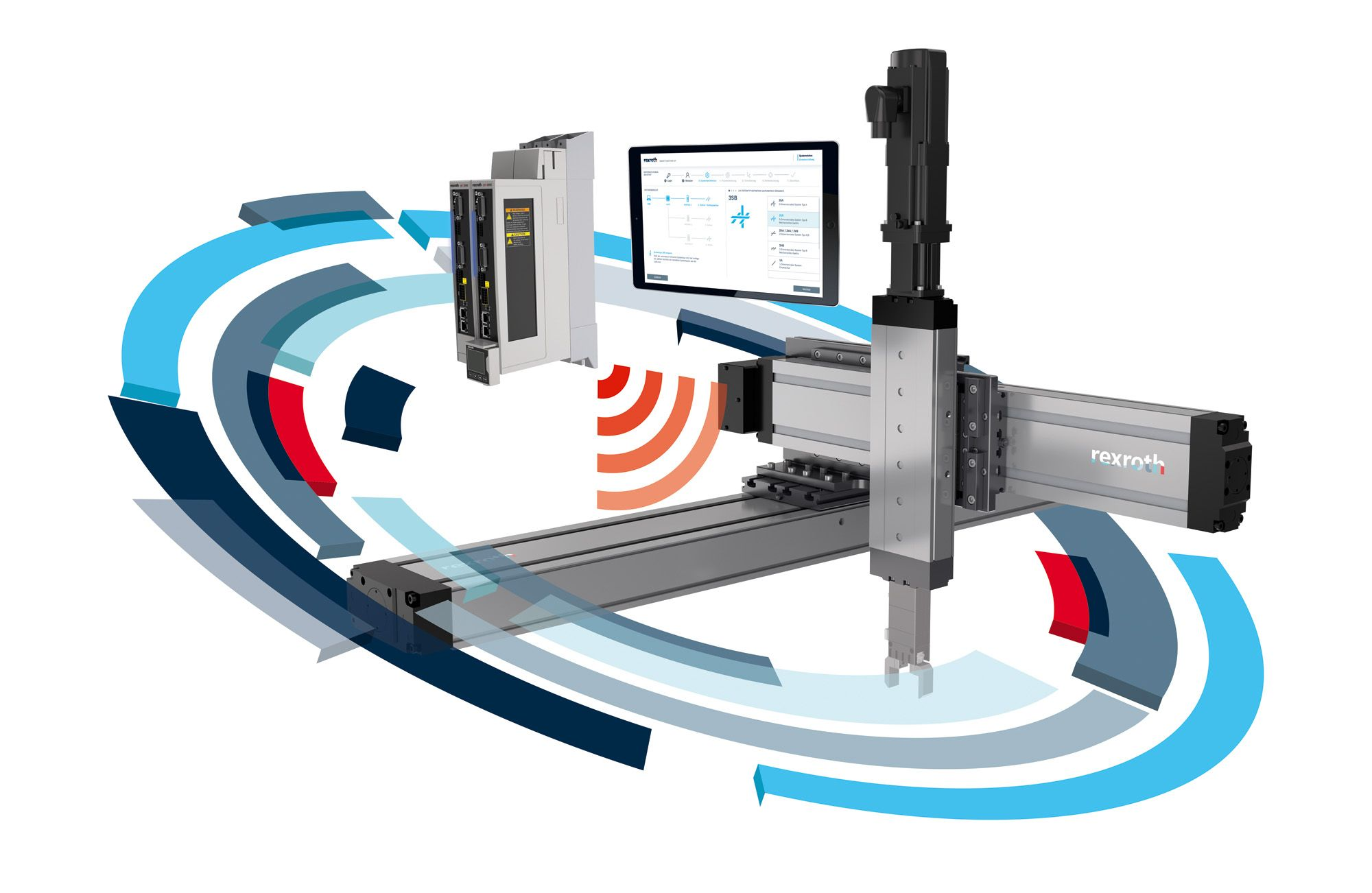The digital transformation of Linear Motion Technology