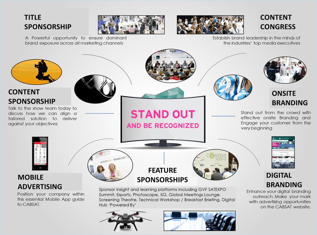 CABSAT Sponsorship