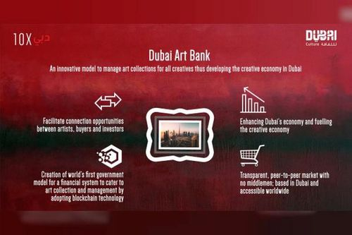 Dubai to launch world's first digital currency for creativity