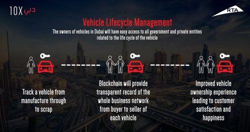 Dubai's RTA reveals plan for vehicle history blockchain project
