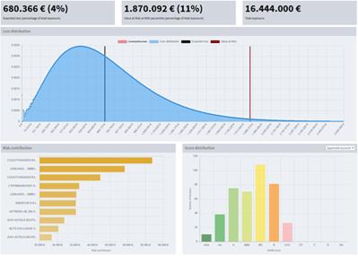 oplon Risk Platform