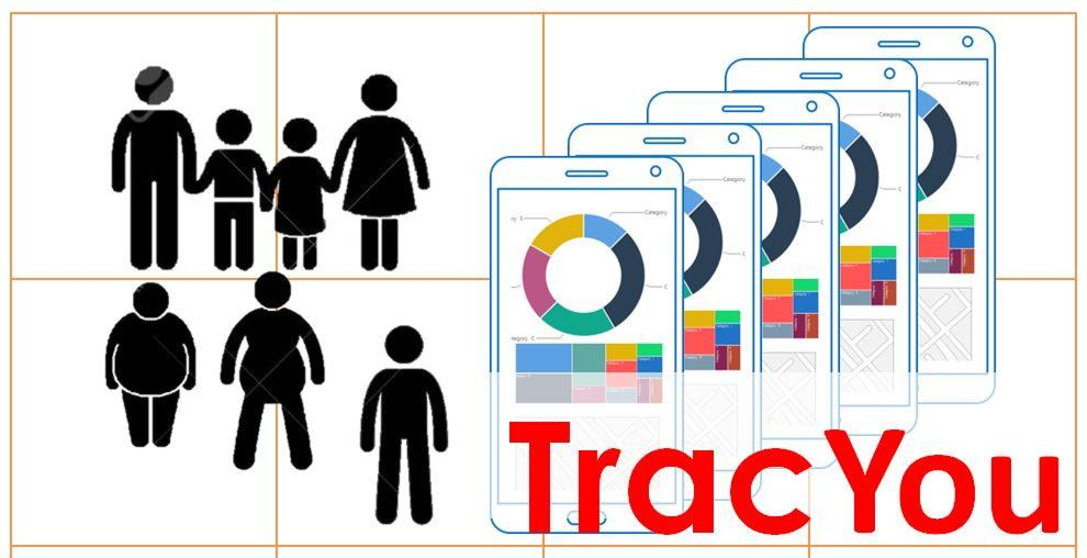 Trac, the best solution to kill diabetes!